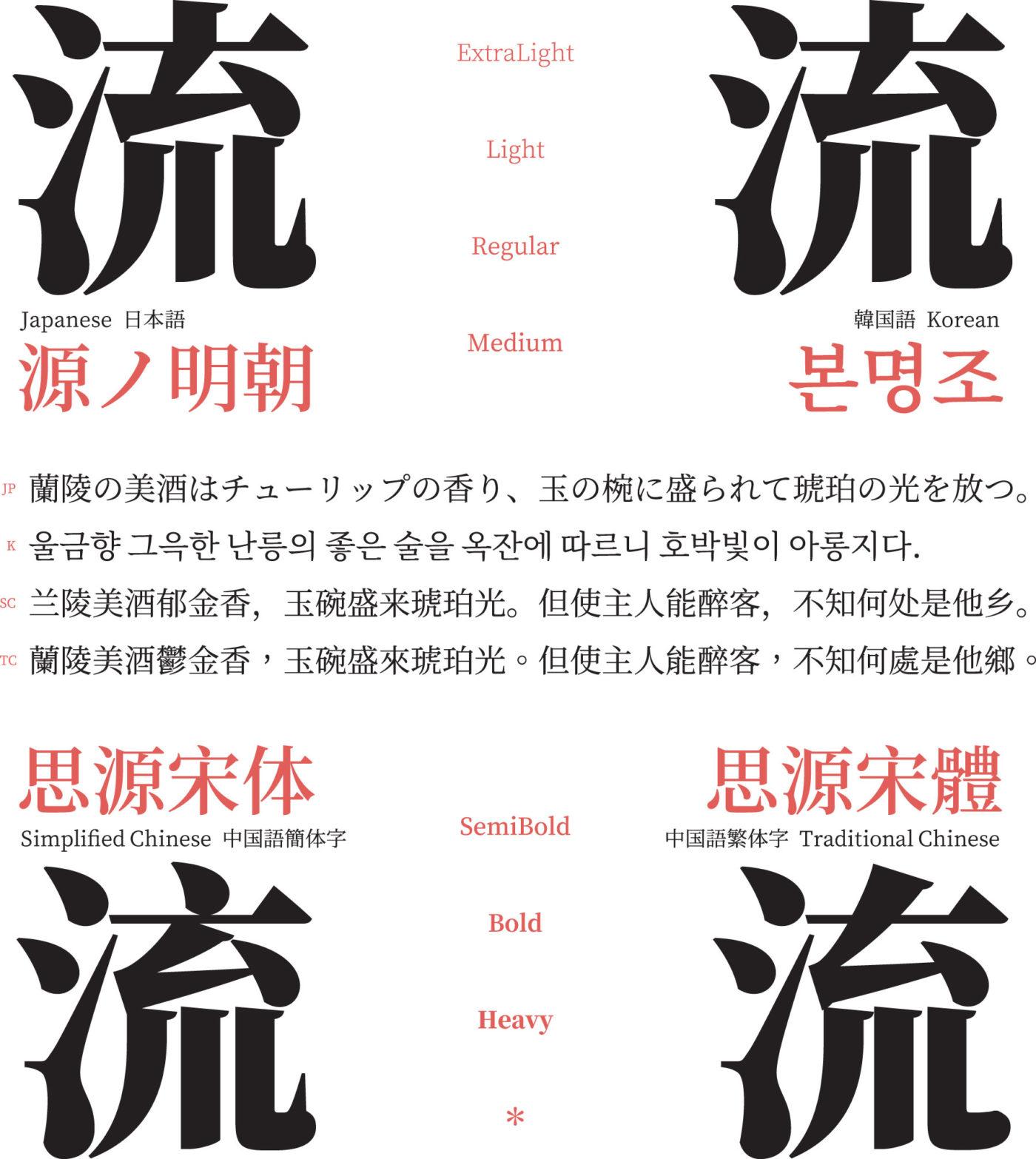Source Han Serif - The Type Directors Club